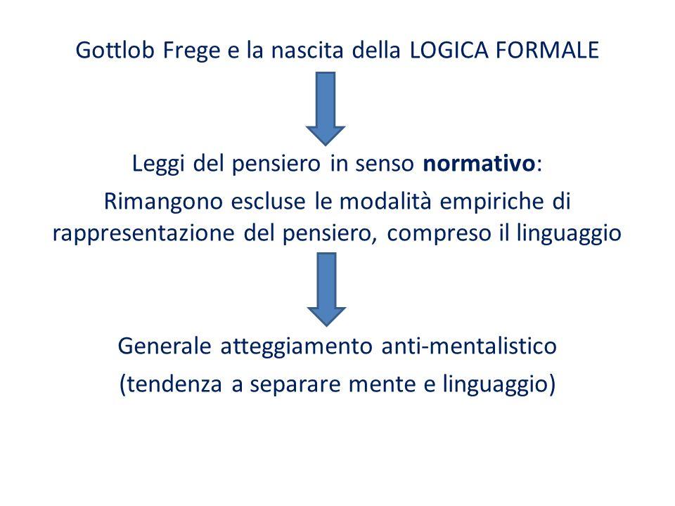 Gottlob Frege e la nascita della LOGICA FORMALE Leggi del pensiero in senso normativo: Rimangono escluse le modalità empiriche di rappresentazione del