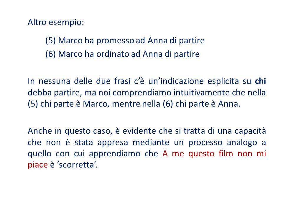 Altro esempio: (5) Marco ha promesso ad Anna di partire (6) Marco ha ordinato ad Anna di partire In nessuna delle due frasi cè unindicazione esplicita