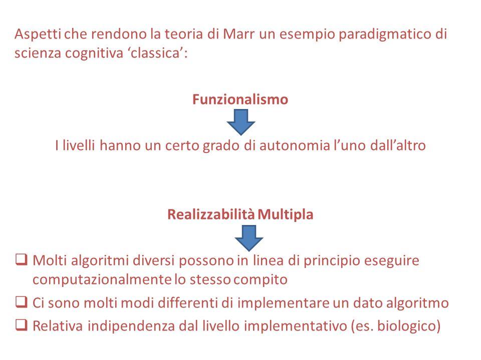 Aspetti che rendono la teoria di Marr un esempio paradigmatico di scienza cognitiva classica: Funzionalismo I livelli hanno un certo grado di autonomi