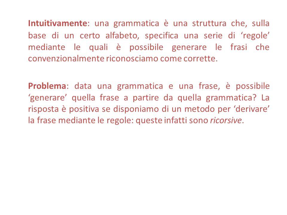 Intuitivamente: una grammatica è una struttura che, sulla base di un certo alfabeto, specifica una serie di regole mediante le quali è possibile gener