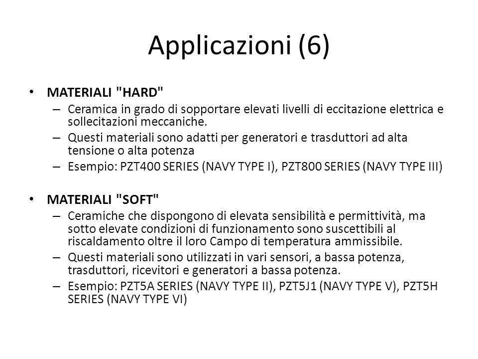 Applicazioni (6) MATERIALI