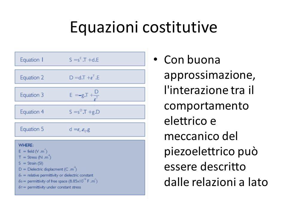 Equazioni costitutive Con buona approssimazione, l'interazione tra il comportamento elettrico e meccanico del piezoelettrico può essere descritto dall