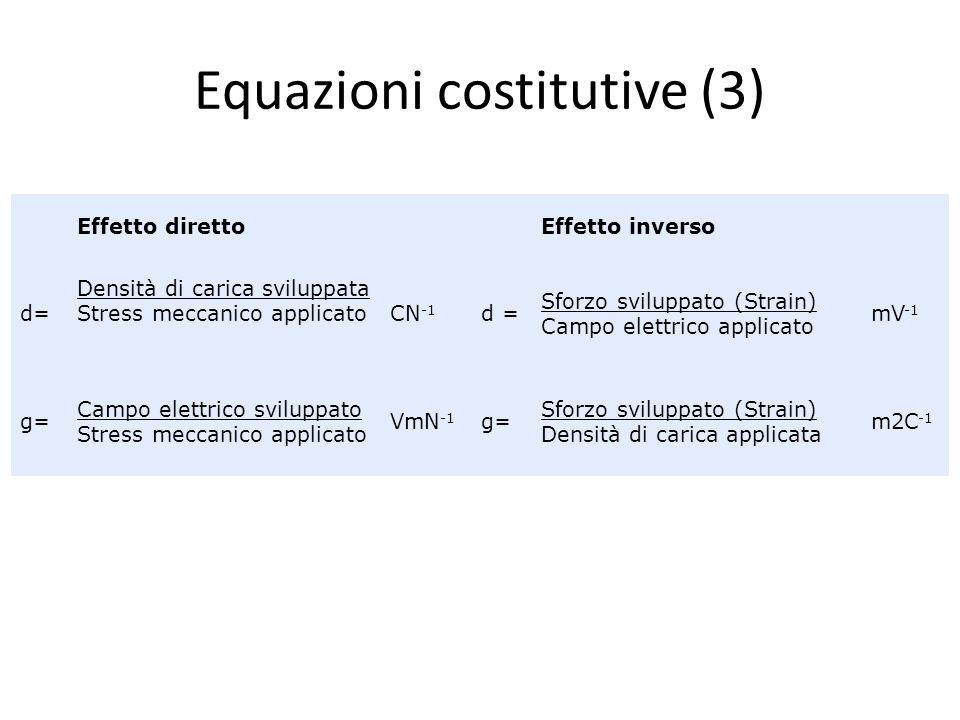 Equazioni costitutive (3) Effetto diretto Effetto inverso d= Densità di carica sviluppata Stress meccanico applicatoCN -1 d = Sforzo sviluppato (Strai