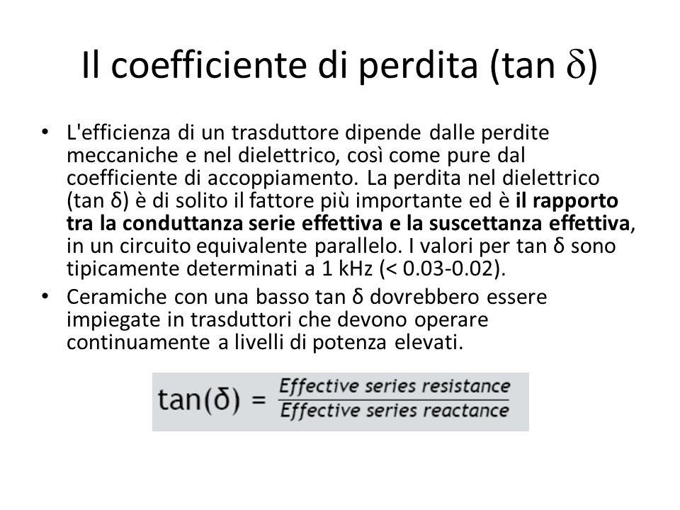 Il coefficiente di perdita (tan ) L'efficienza di un trasduttore dipende dalle perdite meccaniche e nel dielettrico, così come pure dal coefficiente d