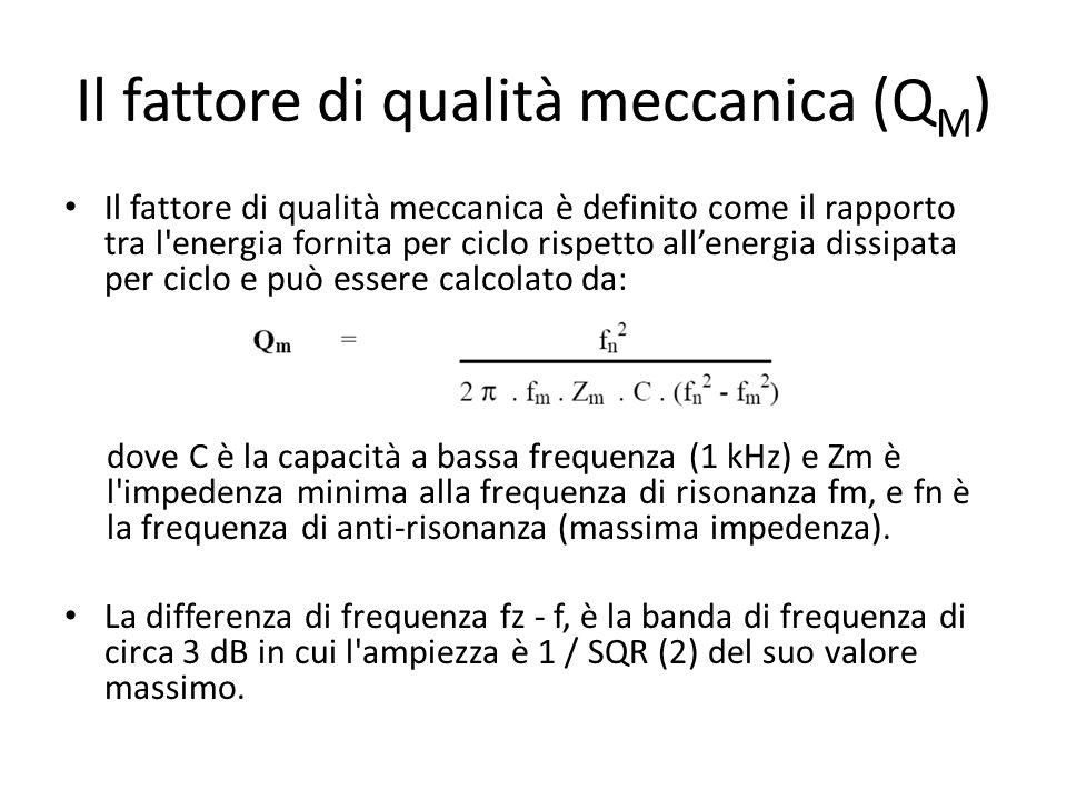 Il fattore di qualità meccanica (Q M ) Il fattore di qualità meccanica è definito come il rapporto tra l'energia fornita per ciclo rispetto allenergia