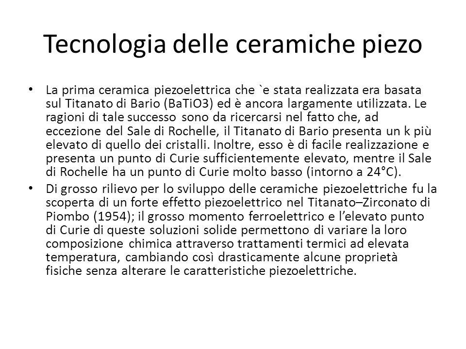 Tecnologia (2) Le composizioni ceramiche attualmente più utilizzate si basano appunto su soluzioni solide di Titanato–Zirconato di Piombo Pb(Ti,Zr)O3, solitamente indicate con la sigla PZT, che vengono ottimizzate in base alle applicazioni richieste.