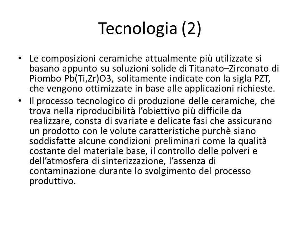 Tecnologia (2) Le composizioni ceramiche attualmente più utilizzate si basano appunto su soluzioni solide di Titanato–Zirconato di Piombo Pb(Ti,Zr)O3,