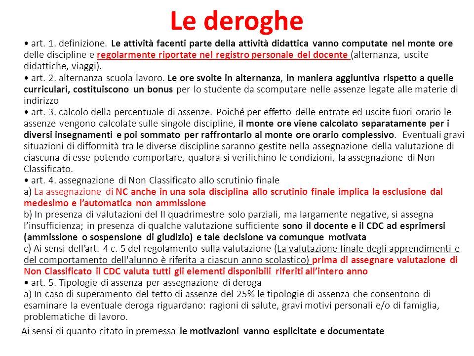 Le deroghe art. 1. definizione.