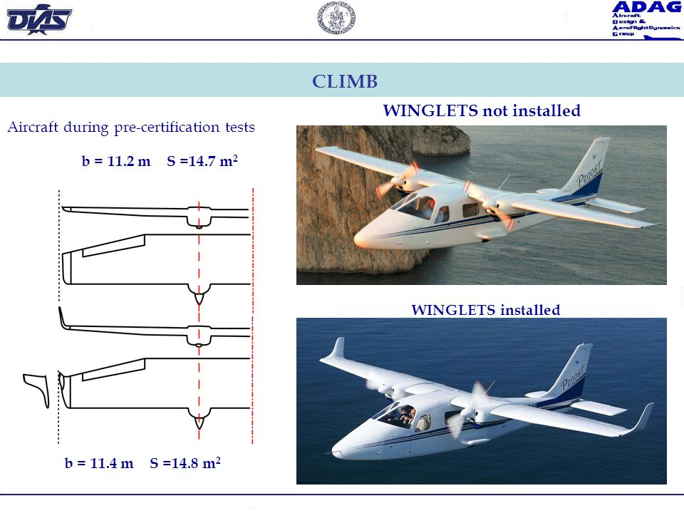 CLIMB Aircraft during pre-certification tests WINGLETS installed WINGLETS not installed b = 11.2 m S =14.7 m 2 b = 11.4 m S =14.8 m 2