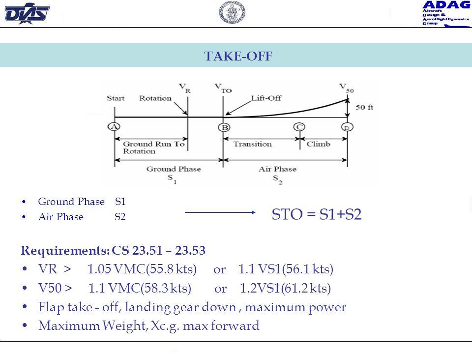 TAKE-OFF Ground Phase S1 Air Phase S2 Requirements: CS 23.51 – 23.53 VR > 1.05 VMC(55.8 kts) or 1.1 VS1(56.1 kts) V50 > 1.1 VMC(58.3 kts) or 1.2VS1(61