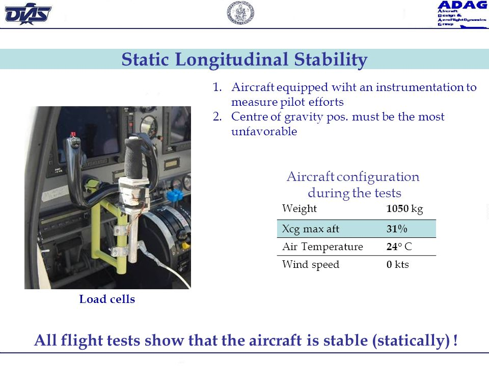 Static Longitudinal Stability Weight 1050 kg Xcg max aft 31% Air Temperature 24° C Wind speed 0 kts Aircraft configuration during the tests All flight