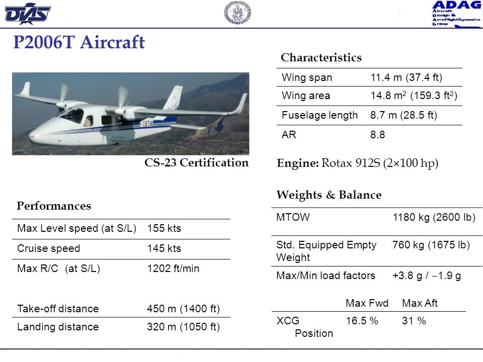P2006T Aircraft Wing span11.4 m (37.4 ft) Wing area14.8 m 2 (159.3 ft 2 ) Fuselage length8.7 m (28.5 ft) AR8.8 Max Level speed (at S/L)155 kts Cruise