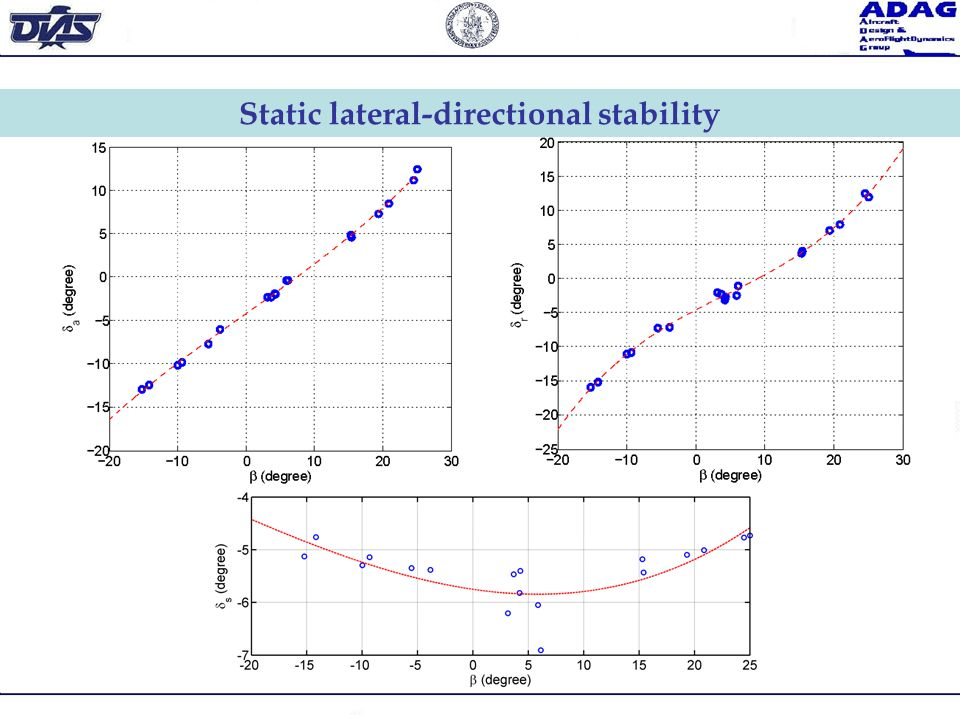 Static lateral-directional stability