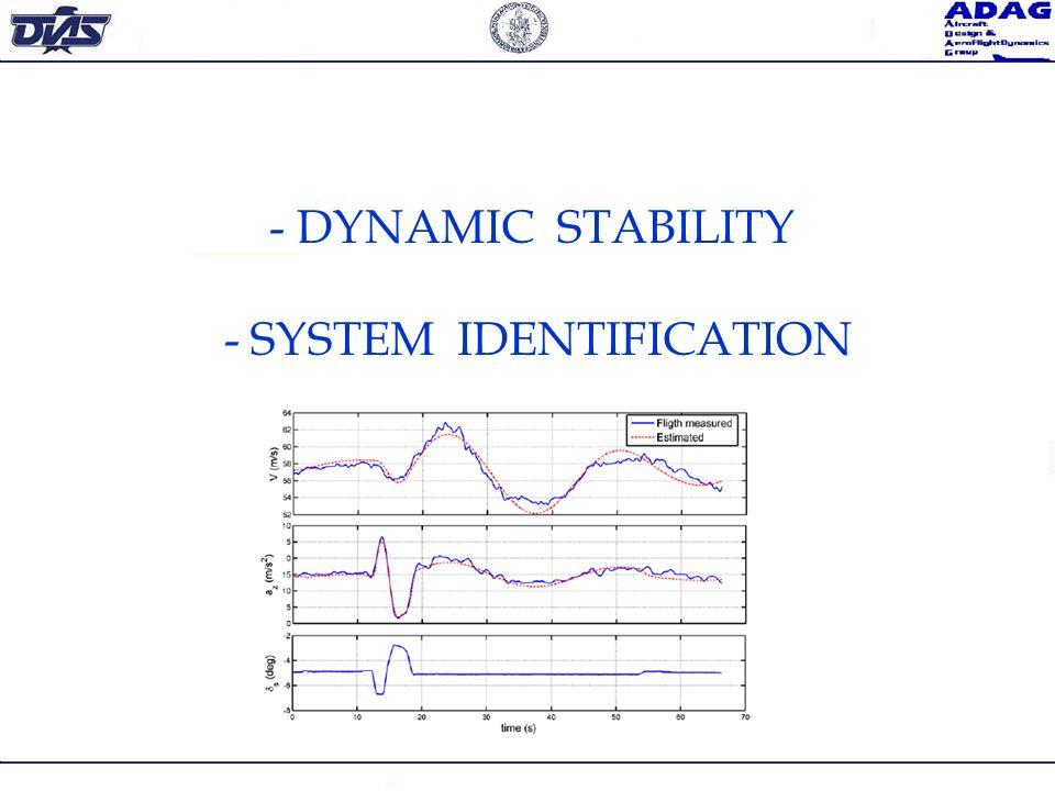 - DYNAMIC STABILITY - SYSTEM IDENTIFICATION