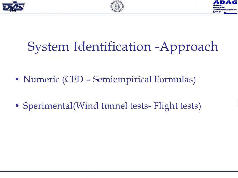 System Identification -Approach Numeric (CFD – Semiempirical Formulas) Sperimental(Wind tunnel tests- Flight tests)