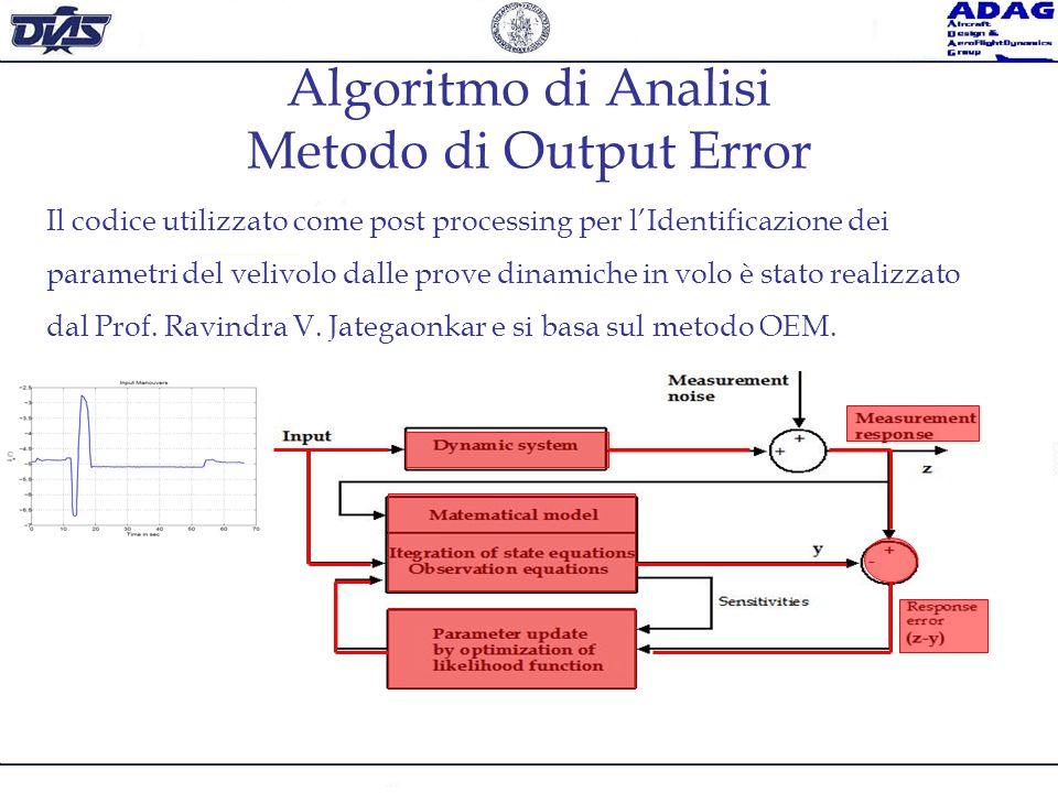 Algoritmo di Analisi Metodo di Output Error Il codice utilizzato come post processing per lIdentificazione dei parametri del velivolo dalle prove dina
