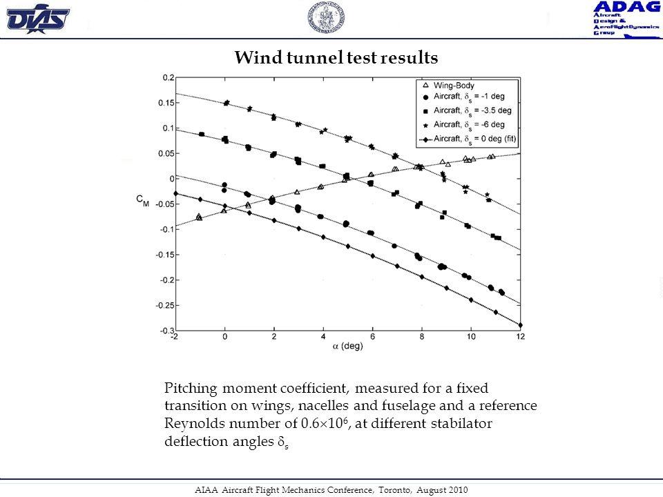 Manovre per lIdentificazione Parametrica di un velivolo