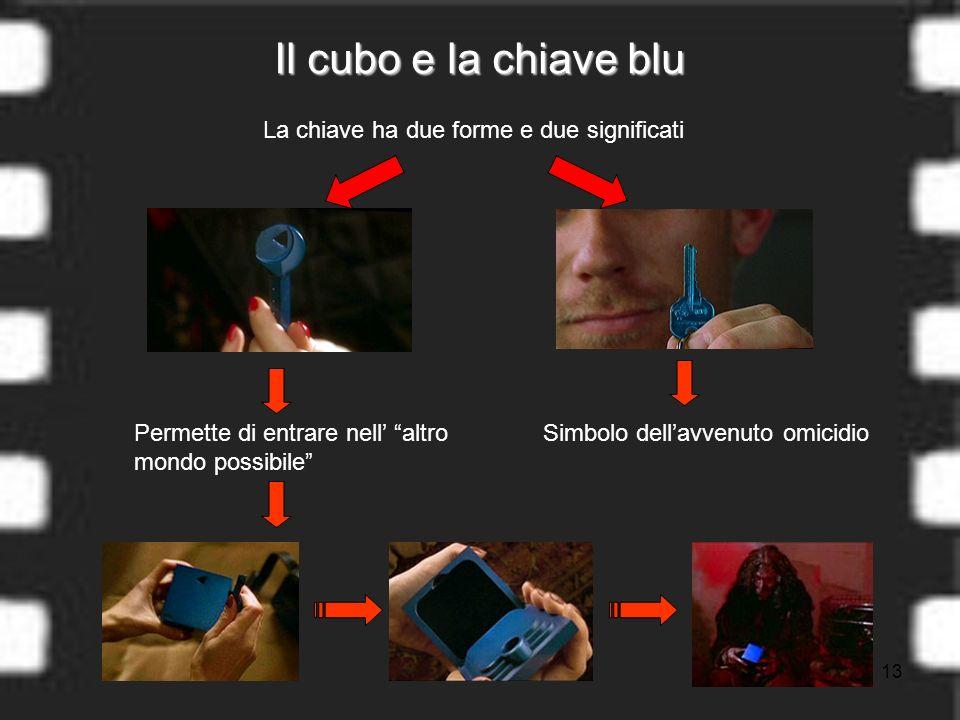 13 Il cubo e la chiave blu La chiave ha due forme e due significati Simbolo dellavvenuto omicidioPermette di entrare nell altro mondo possibile
