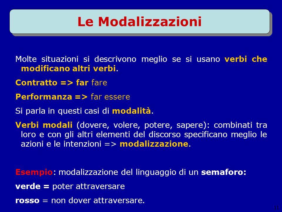 11 Le Modalizzazioni Molte situazioni si descrivono meglio se si usano verbi che modificano altri verbi. Contratto => far fare Performanza => far esse