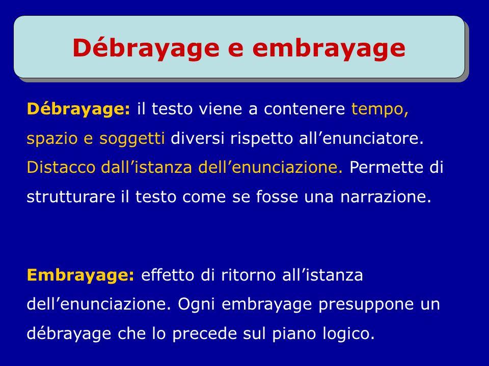 Débrayage e embrayage Débrayage: il testo viene a contenere tempo, spazio e soggetti diversi rispetto allenunciatore. Distacco dallistanza dellenuncia
