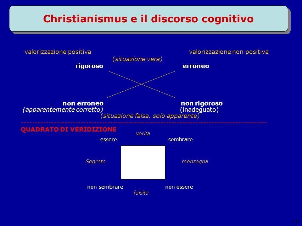 16 Christianismus e il discorso cognitivo valorizzazione positiva valorizzazione non positiva (situazione vera) rigoroso erroneo non erroneo non rigor