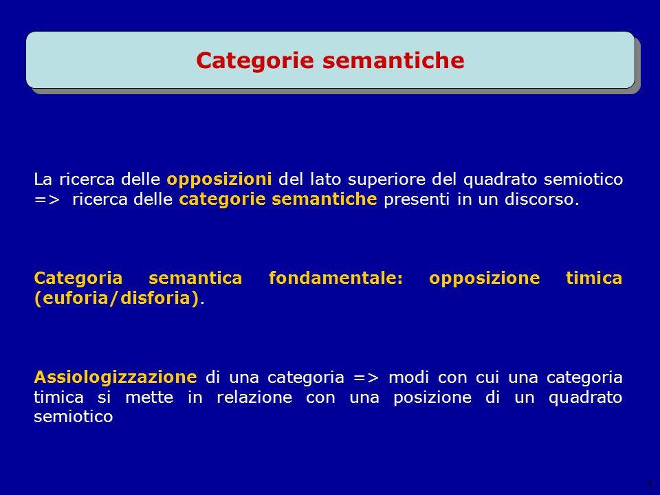 5 Categorie semantiche La ricerca delle opposizioni del lato superiore del quadrato semiotico => ricerca delle categorie semantiche presenti in un dis