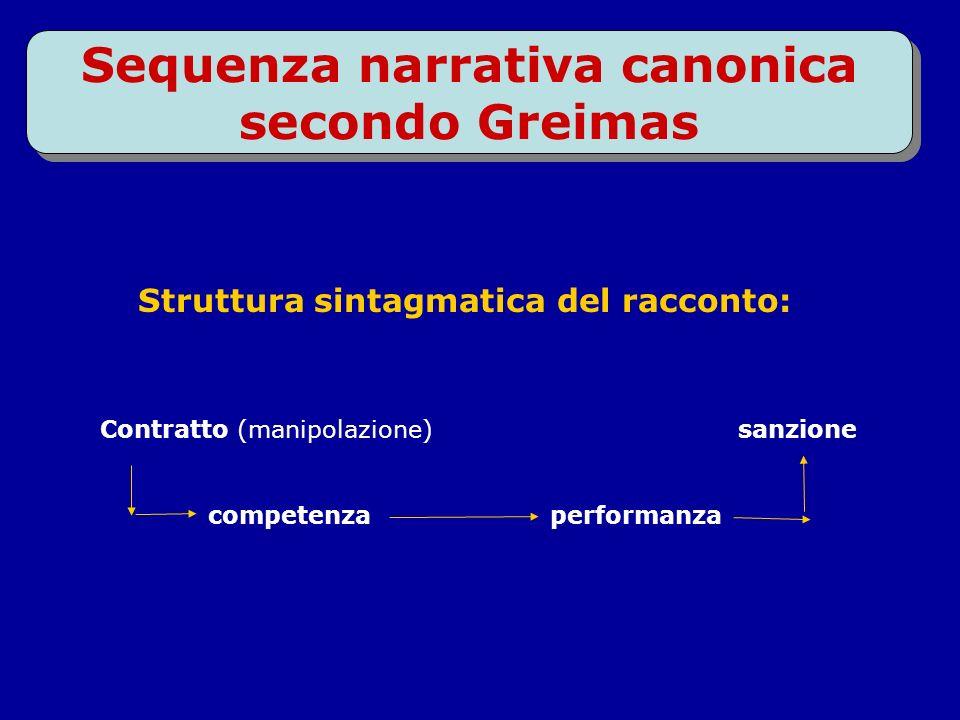 Struttura sintagmatica del racconto: Contratto (manipolazione) sanzione competenza performanza Sequenza narrativa canonica secondo Greimas