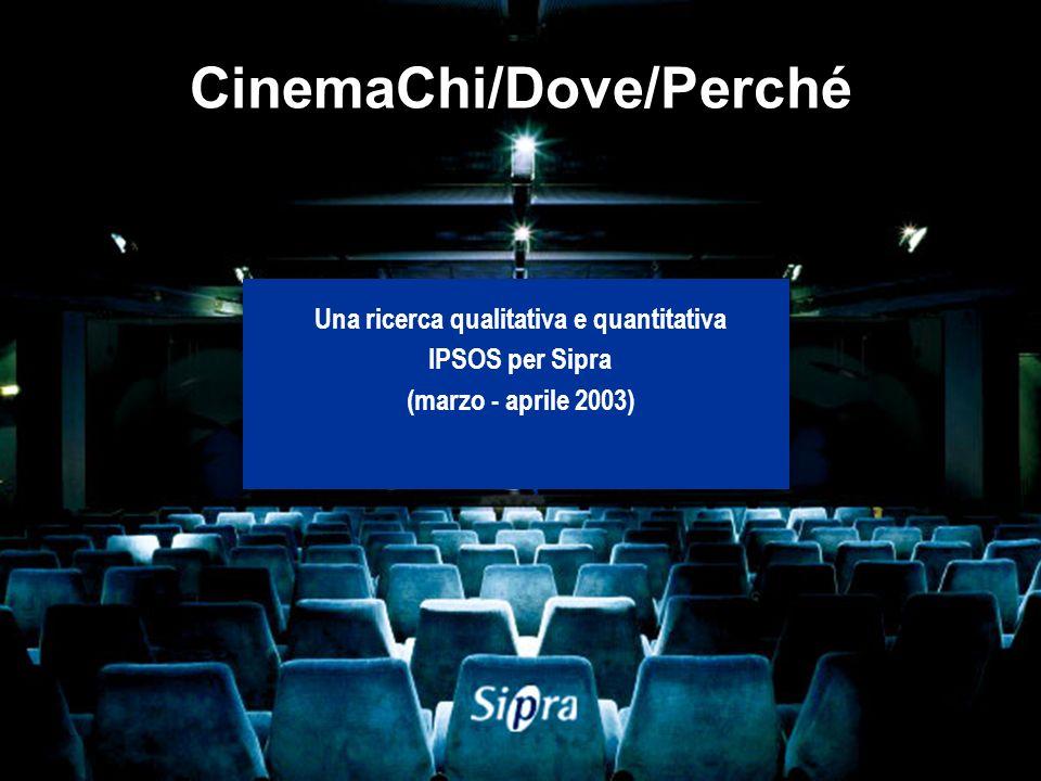 CinemaChi/Dove/Perché Una ricerca qualitativa e quantitativa IPSOS per Sipra (marzo - aprile 2003)
