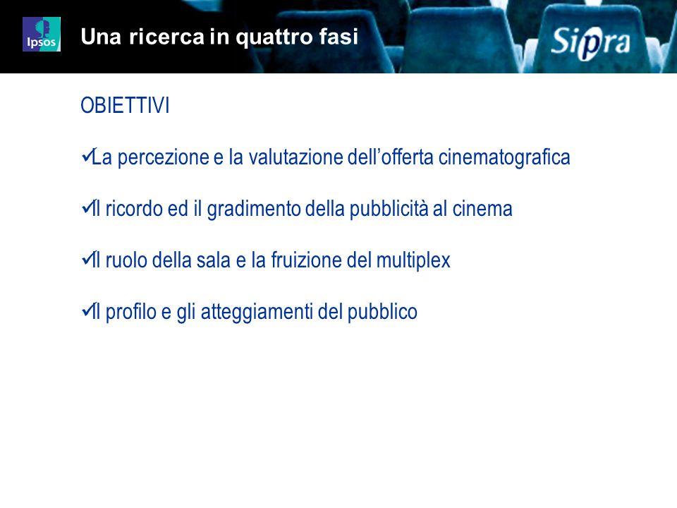 3 Job 4480-4499iz01 Una ricerca a più velocità TARGET Pubblico del cinema Pubblico delle sale Sipra Pubblico dei multiplex