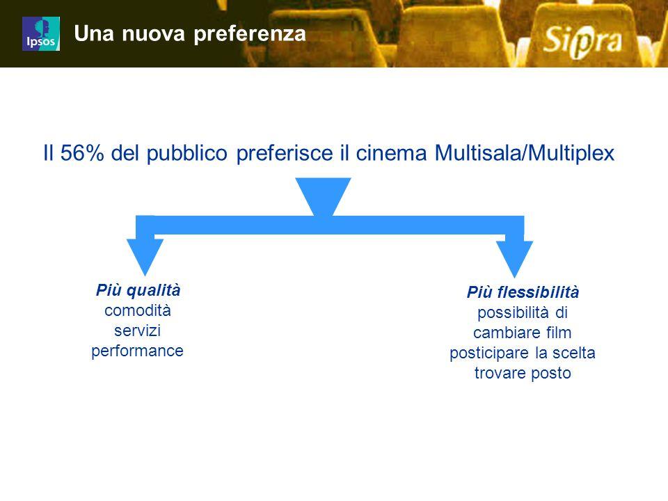 24 Job 4480-4499iz01 Più flessibilità possibilità di cambiare film posticipare la scelta trovare posto Più qualità comodità servizi performance Una nu