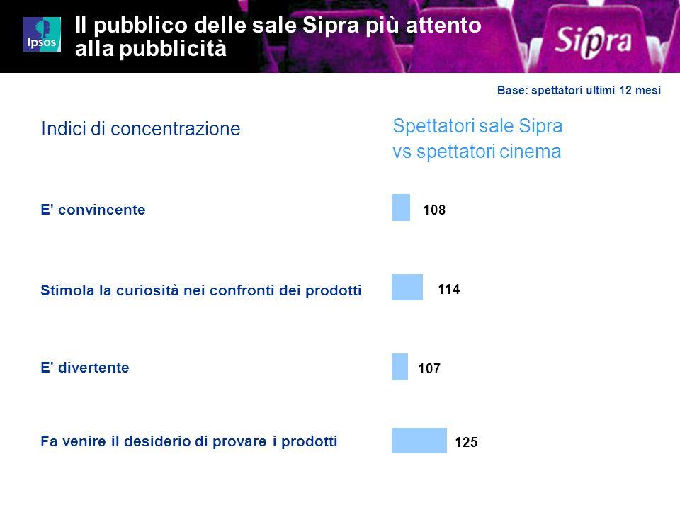 32 Job 4480-4499iz01 Il pubblico delle sale Sipra più attento alla pubblicità Indici di concentrazione Base: spettatori ultimi 12 mesi E' convincente