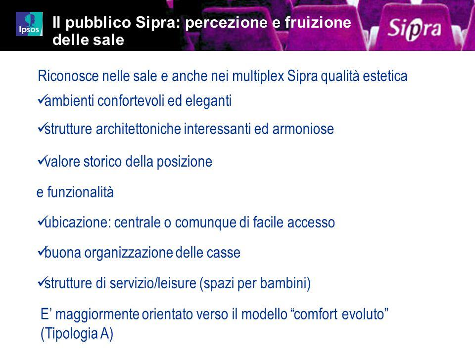 33 Job 4480-4499iz01 Il pubblico Sipra: percezione e fruizione delle sale E maggiormente orientato verso il modello comfort evoluto (Tipologia A) ambi