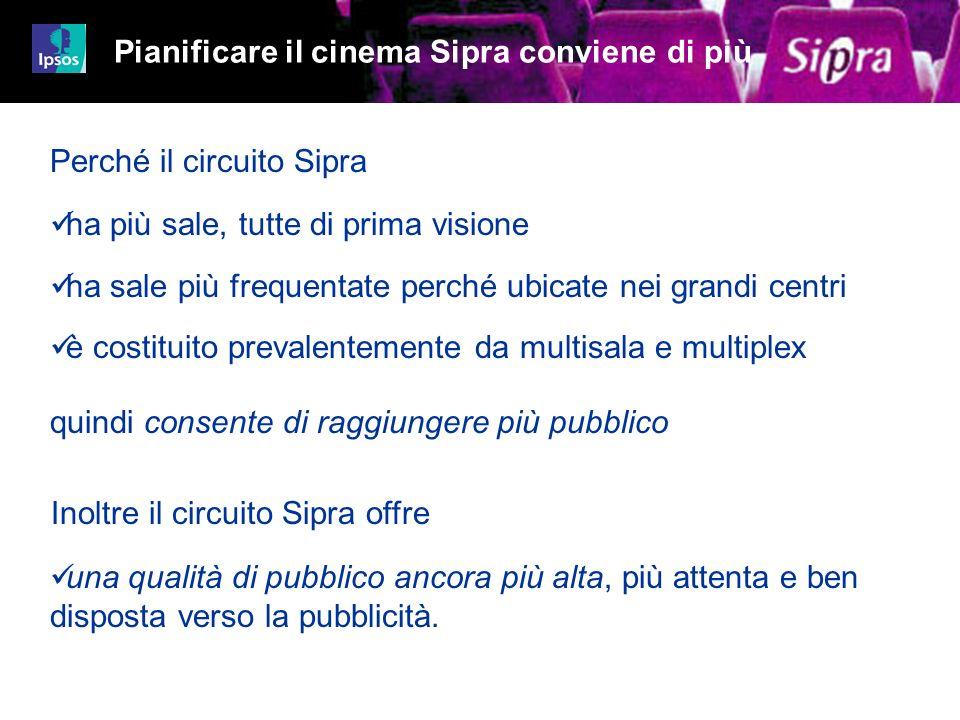 38 Job 4480-4499iz01 Pianificare il cinema Sipra conviene di più Perché il circuito Sipra ha più sale, tutte di prima visione ha sale più frequentate