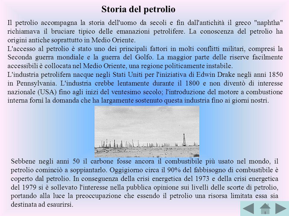 Il petrolio accompagna la storia dell'uomo da secoli e fin dall'antichità il greco