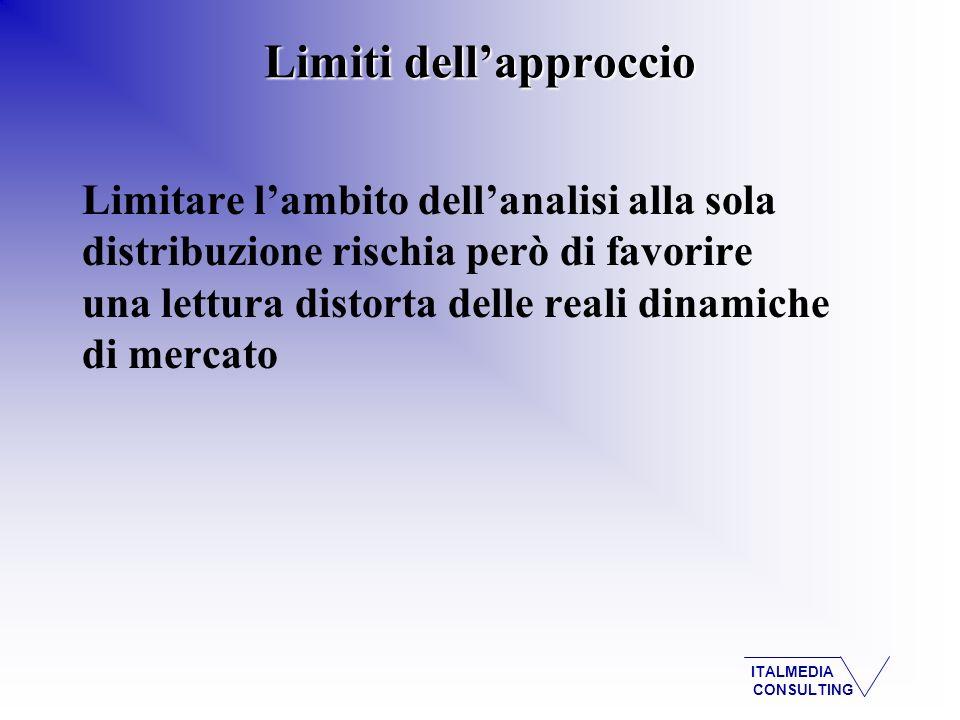 ITALMEDIA CONSULTING Limitare lambito dellanalisi alla sola distribuzione rischia però di favorire una lettura distorta delle reali dinamiche di mercato Limiti dellapproccio