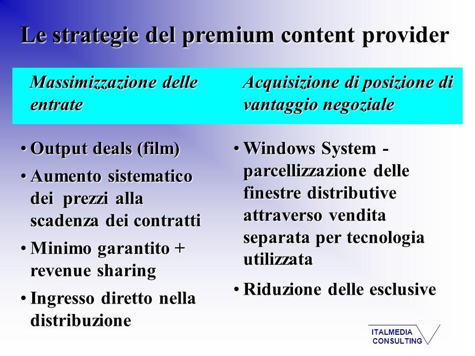 ITALMEDIA CONSULTING Le strategie del premium content provider Massimizzazione delle entrate Output deals (film)Output deals (film) Aumento sistematic
