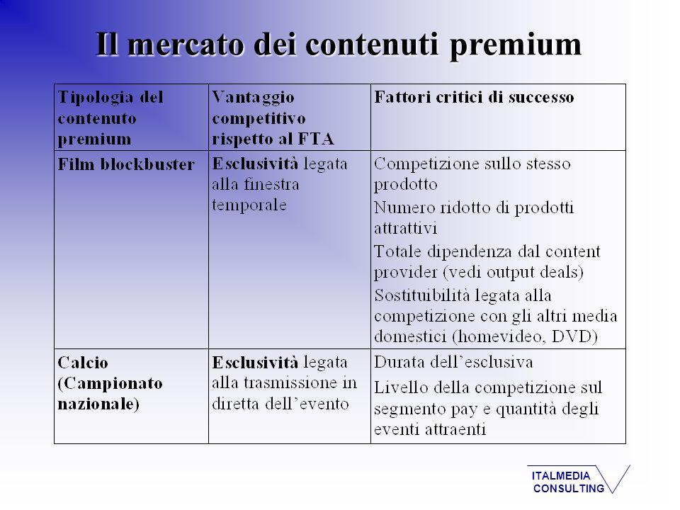 ITALMEDIA CONSULTING Il mercato dei contenuti premium