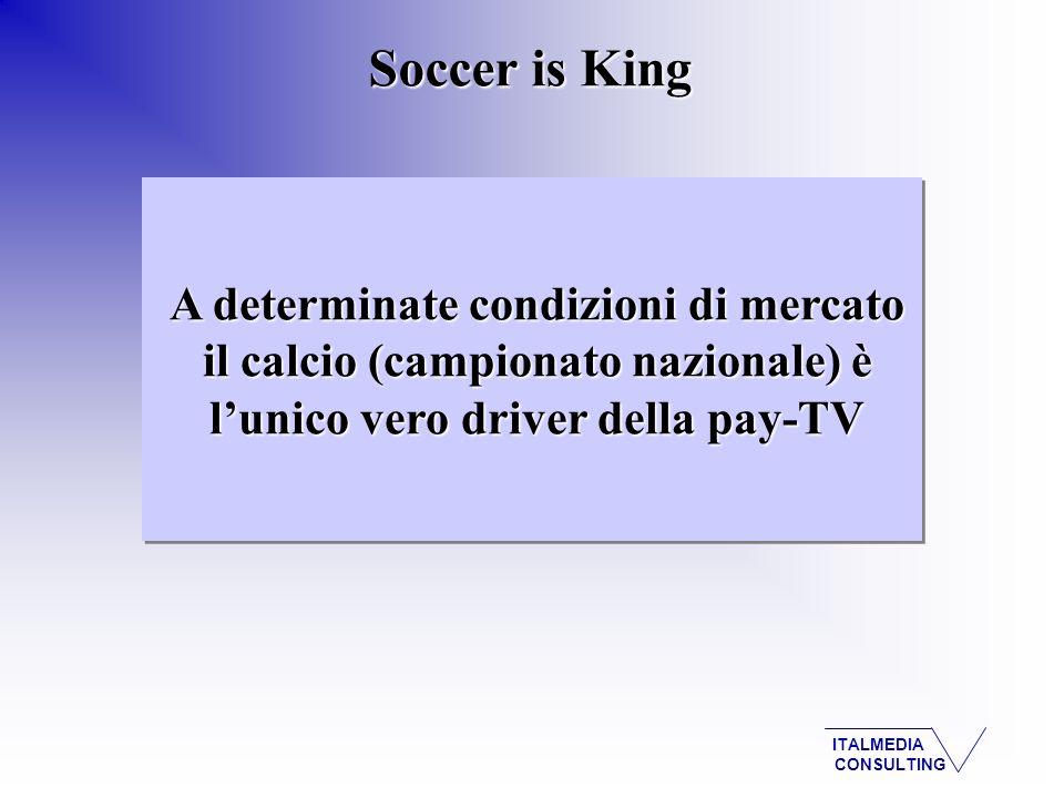 ITALMEDIA CONSULTING A determinate condizioni di mercato il calcio (campionato nazionale) è lunico vero driver della pay-TV Soccer is King