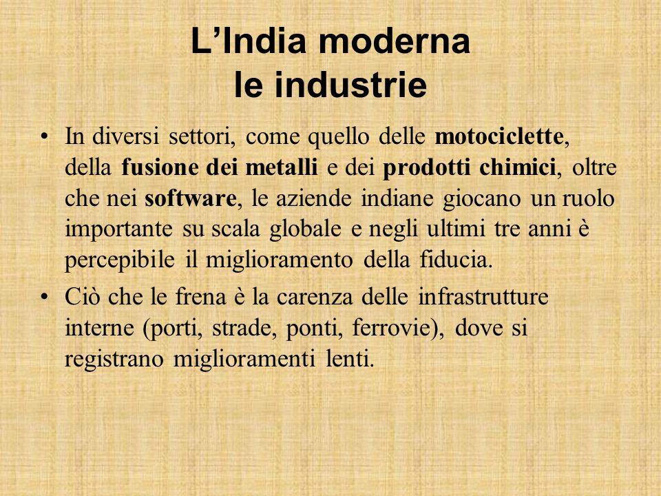 LIndia moderna le industrie In diversi settori, come quello delle motociclette, della fusione dei metalli e dei prodotti chimici, oltre che nei softwa