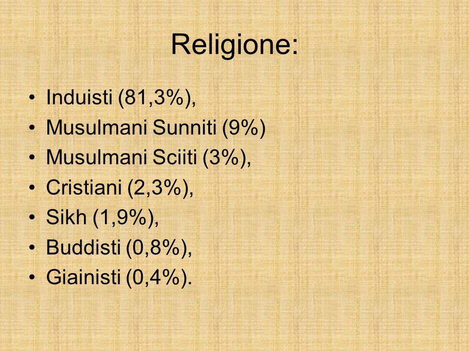 Religione: Induisti (81,3%), Musulmani Sunniti (9%) Musulmani Sciiti (3%), Cristiani (2,3%), Sikh (1,9%), Buddisti (0,8%), Giainisti (0,4%).