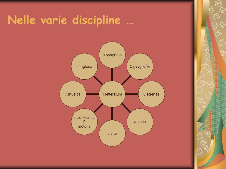 Nelle varie discipline … 1.letteratura9.spagnolo 2.geografia 3.scienze4.storia5.arte 6.Ed.