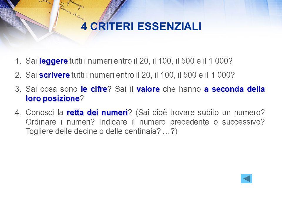 Rapporto tra estensione del campo numerico e operazioni Al fine di poter avere un controllo numerico della situazione (obiettivo centrale!) è necessar