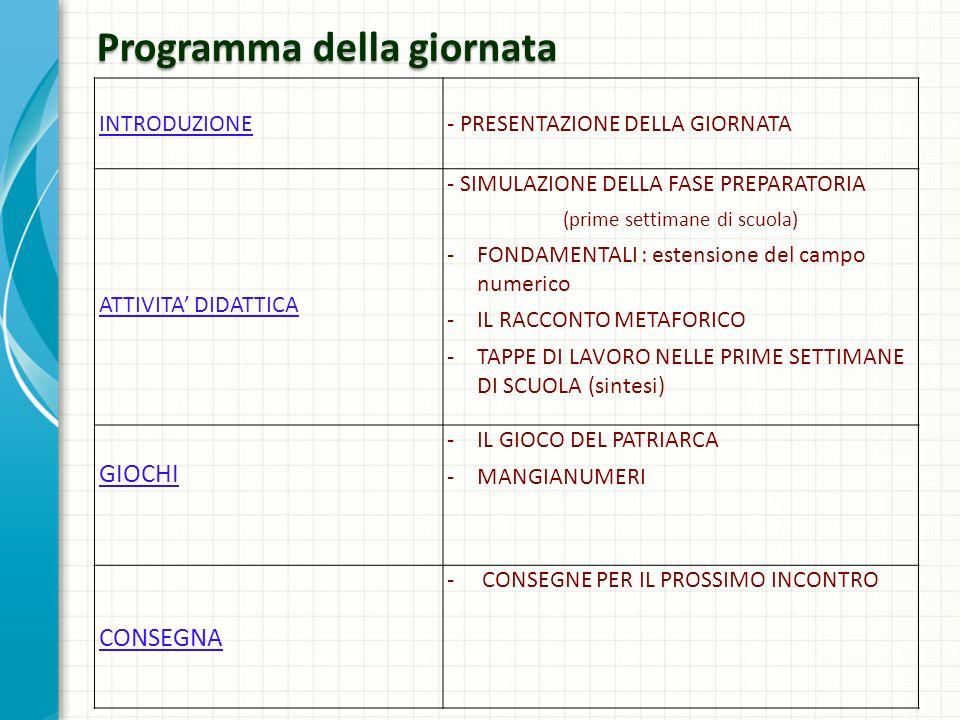 Programma della giornata INTRODUZIONE- PRESENTAZIONE DELLA GIORNATA ATTIVITA DIDATTICA - SIMULAZIONE DELLA FASE PREPARATORIA (prime settimane di scuola) -FONDAMENTALI : estensione del campo numerico -IL RACCONTO METAFORICO -TAPPE DI LAVORO NELLE PRIME SETTIMANE DI SCUOLA (sintesi) GIOCHI -IL GIOCO DEL PATRIARCA -MANGIANUMERI CONSEGNA - CONSEGNE PER IL PROSSIMO INCONTRO