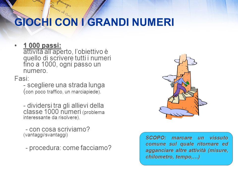 MATERIALI CONCRETI 3 scatole con tutti i numeri fino al 1 000 Costruzione reale della retta numerica fino al 1 000 Classificatore con i numeri fino a