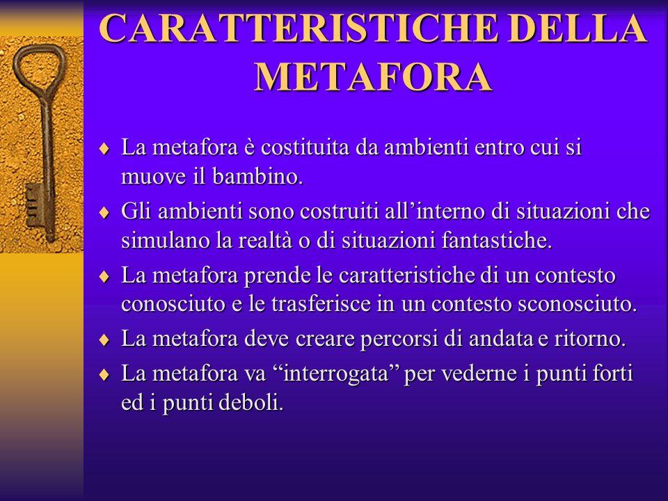 UTILITA DELLA METAFORA A cosa serve la METAFORA? A cosa serve la METAFORA? La METAFORA serve per poter sostenere lalunno nei momenti di difficoltà, qu