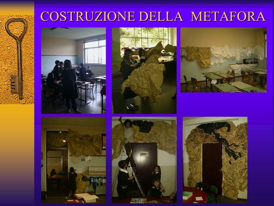 CARATTERISTICHE DELLA METAFORA La metafora è costituita da ambienti entro cui si muove il bambino. La metafora è costituita da ambienti entro cui si m