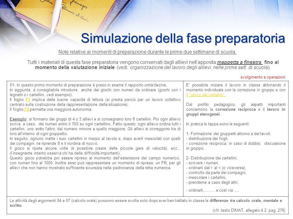 Simulazione della fase preparatoria Note relative ai momenti di preparazione durante le prime due settimane di scuola.