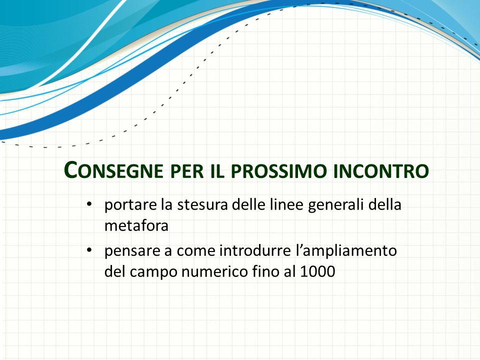 28/03/2014 Corso DIMAT 53