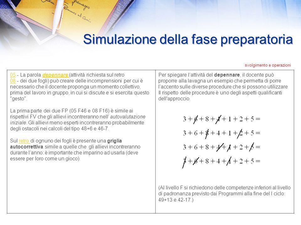 Simulazione della fase preparatoria svolgimento e operazioni 0404 - Dietro il foglio può essere utile che l'allievo faccia uno schizzo (una vignetta)