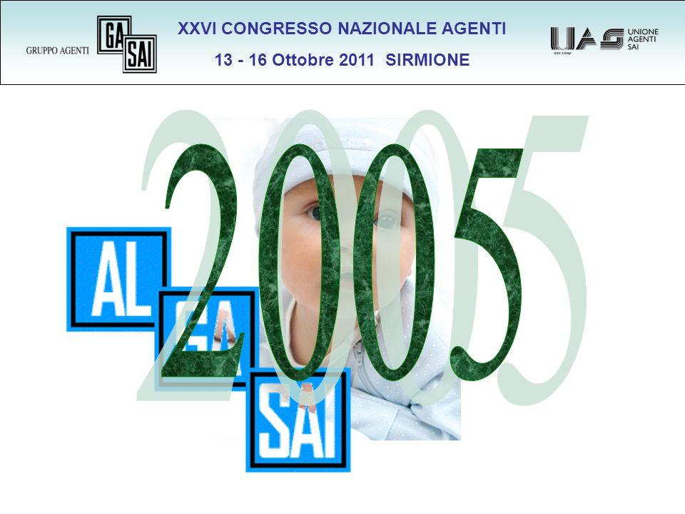 XXVI CONGRESSO NAZIONALE AGENTI 13 - 16 Ottobre 2011 SIRMIONE 371.294 x 0,60 =.